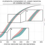 Lab-Graph